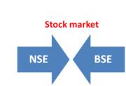 Intraday Stock Cash Premium Tips