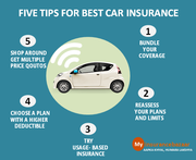 buy motor Insurance Online plans For Your New Vehicles